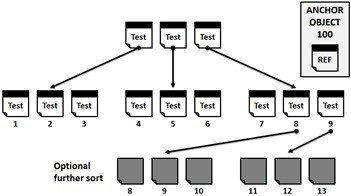 Attribute Data vs Variable Data