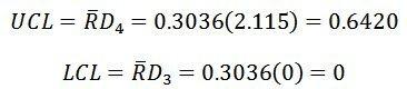 R Chart Control Limits
