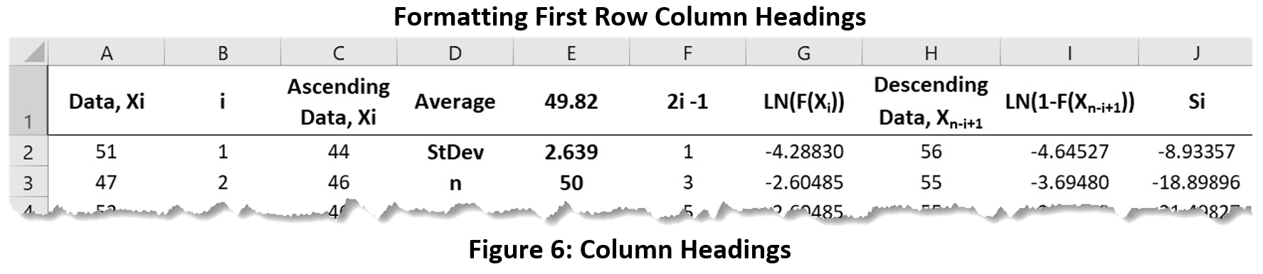 Figure 6: Anderson Darling Column Headings